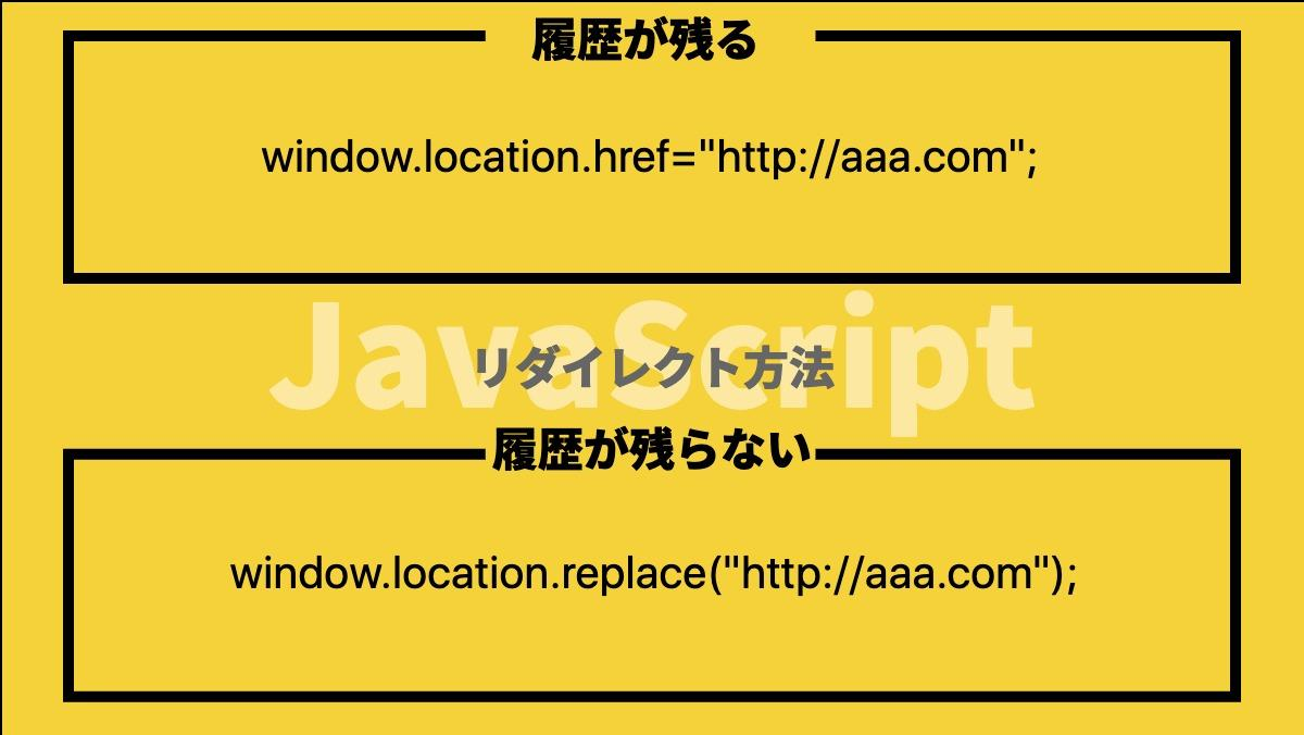 "履歴が残るwindow.location.href=""http://aaa.com"";JavaScriptリダイレクト方法履歴が残らないwindow.location.replace(""http://"