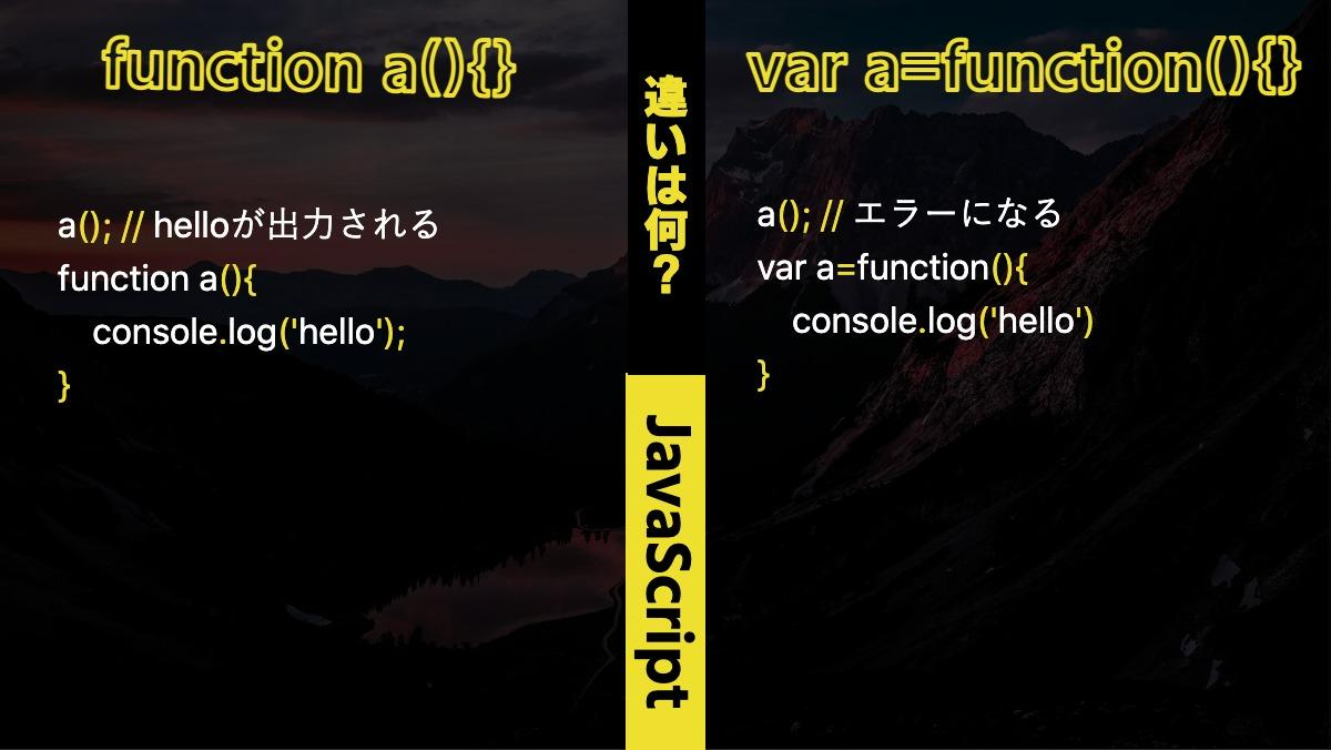 違いは何?JavaScript function a(){}a(); // helloが出力される